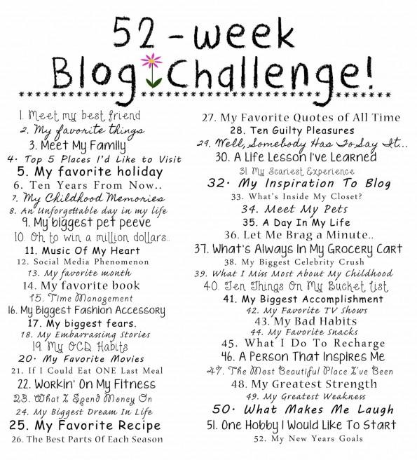 52WeekBlogChallenge
